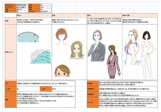 求職サイト向けキャラクター設定・デザイン案作成